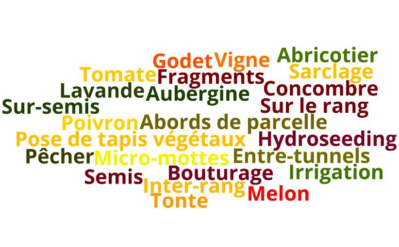 image wordle_systeme_etudies_image.png (0.1MB)